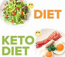 Custom Keto Diet Review-Custom Keto Diet Download