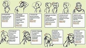 Артроз шейного отдела позвоночника упражнения для лечения