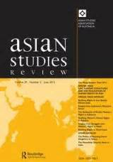 Image result for asian studies review